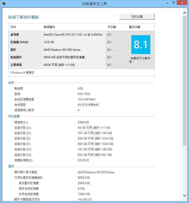 windows 體驗指數